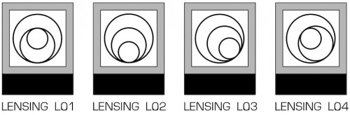 projectLUCE QT1 lensing options